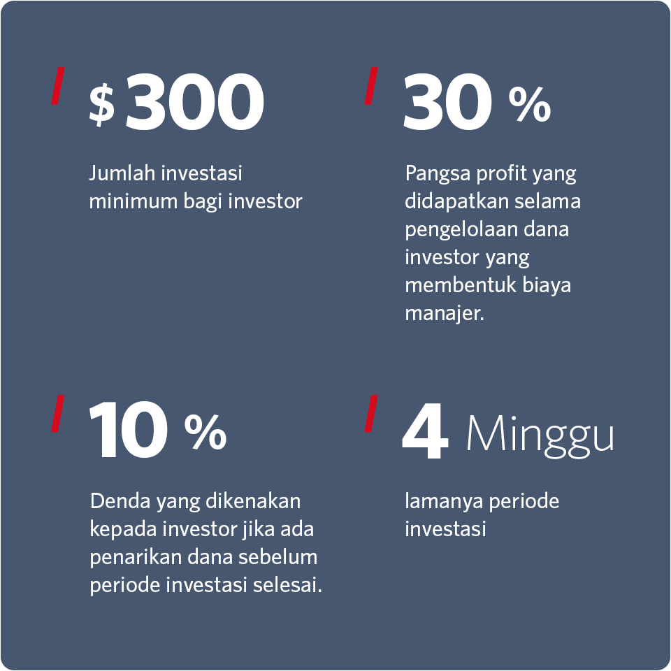 Cara mengatur money management di binary option