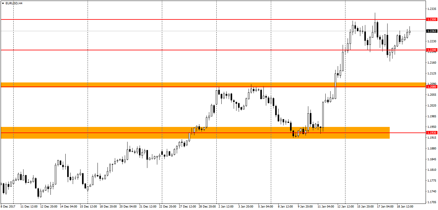 https://charts.mql5.com/17/292/eurusd-h4-fibo-group-ltd.png