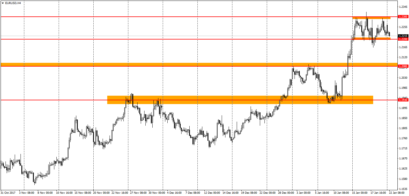 https://charts.mql5.com/17/313/eurusd-h4-fibo-group-ltd.png