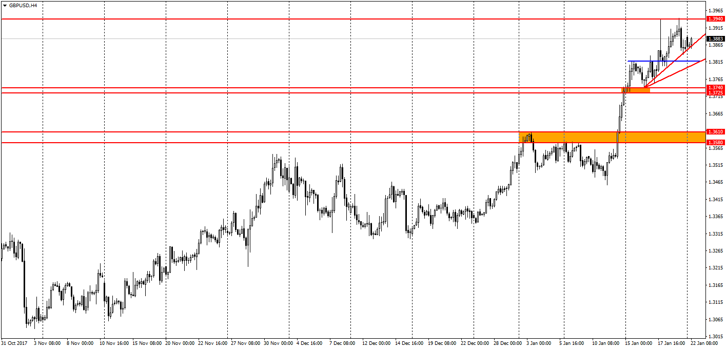 https://charts.mql5.com/17/313/gbpusd-h4-fibo-group-ltd-2.png