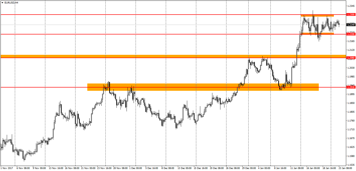 https://charts.mql5.com/17/324/eurusd-h4-fibo-group-ltd.png