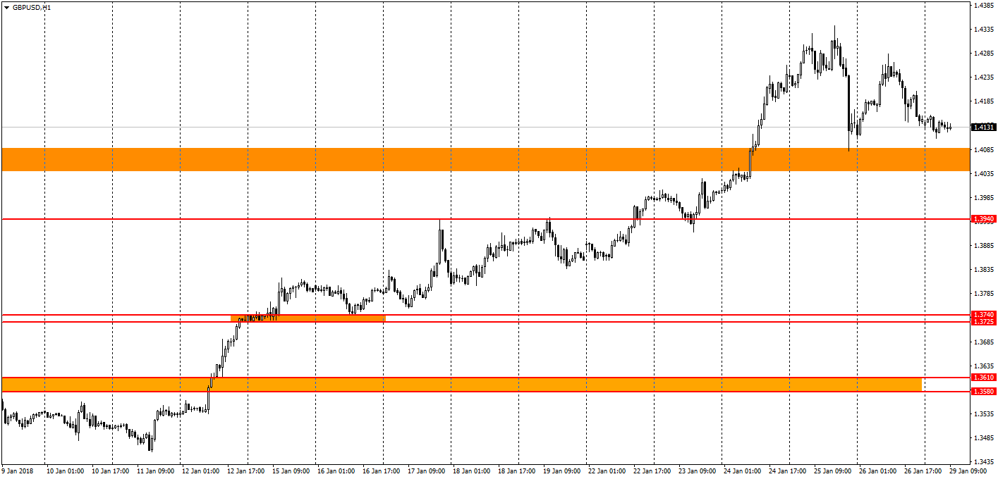 https://charts.mql5.com/17/382/gbpusd-h1-fibo-group-ltd.png
