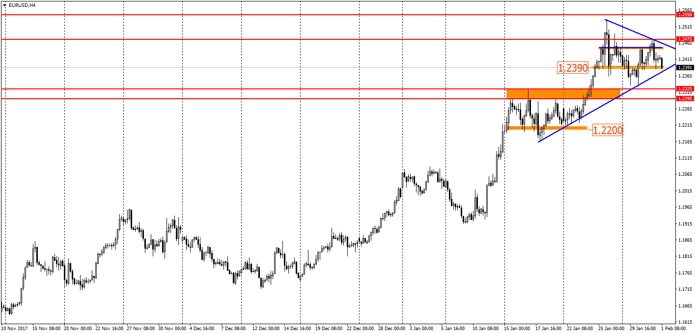 https://charts.mql5.com/17/415/eurusd-h4-fibo-group-ltd.png