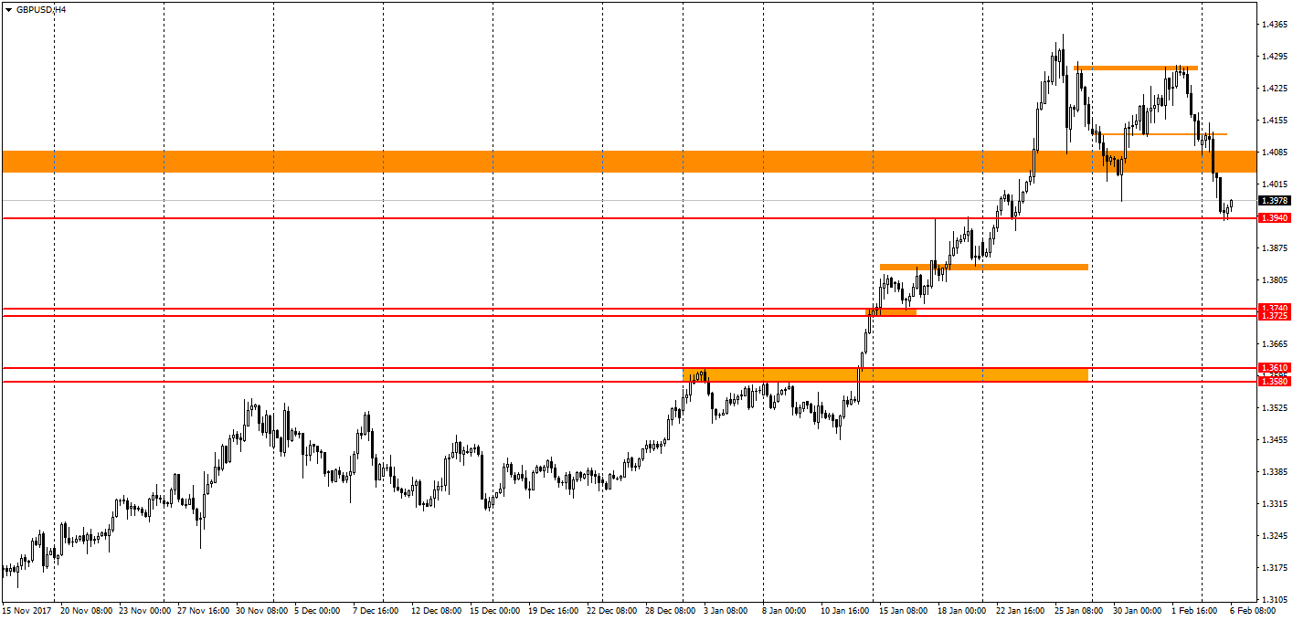https://charts.mql5.com/17/461/gbpusd-h4-fibo-group-ltd.png