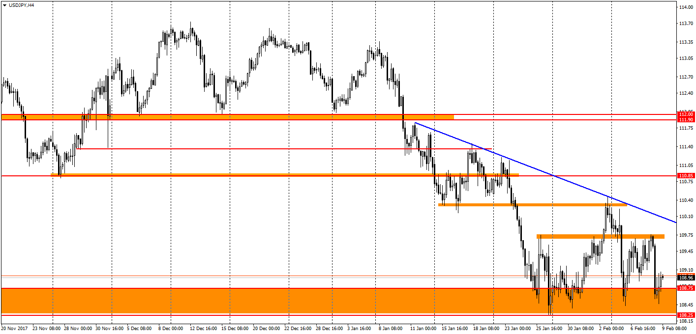 https://charts.mql5.com/17/498/usdjpy-h4-fibo-group-ltd-2.png