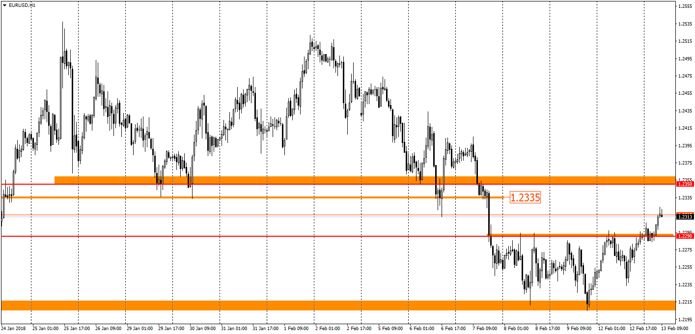 https://charts.mql5.com/17/531/eurusd-h1-fibo-group-ltd.png