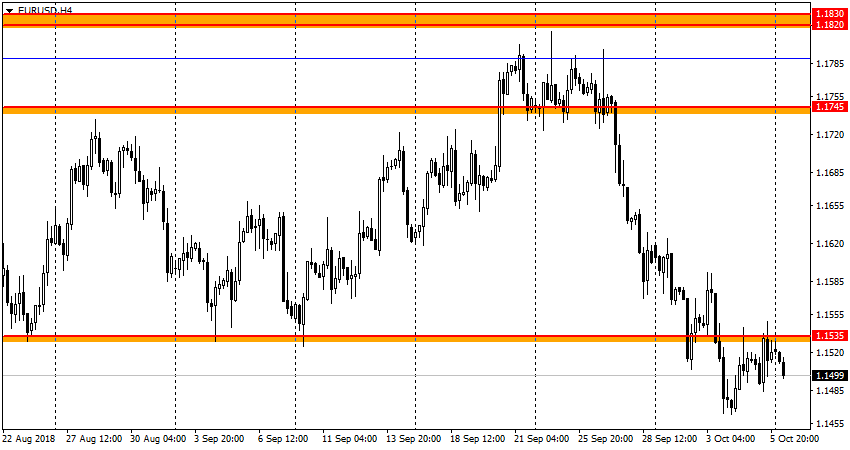 https://charts.mql5.com/19/335/eurusd-h4-fibo-group-ltd.png