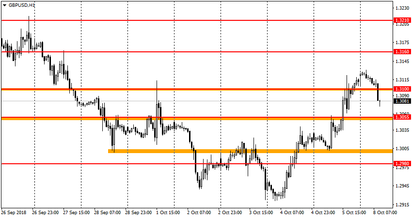 https://charts.mql5.com/19/335/gbpusd-h1-fibo-group-ltd.png